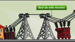 EXPERIENCIA Y VALORACIONES DE LOS TITULADOS SOBRE FORMARSE COMO OPERARIO DE REDES Y CENTROS DE DISTRIBUCIÓN DE ENERGÍA ELÉCTRICA